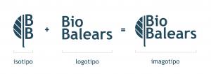 biobalears_pelopanton_logo