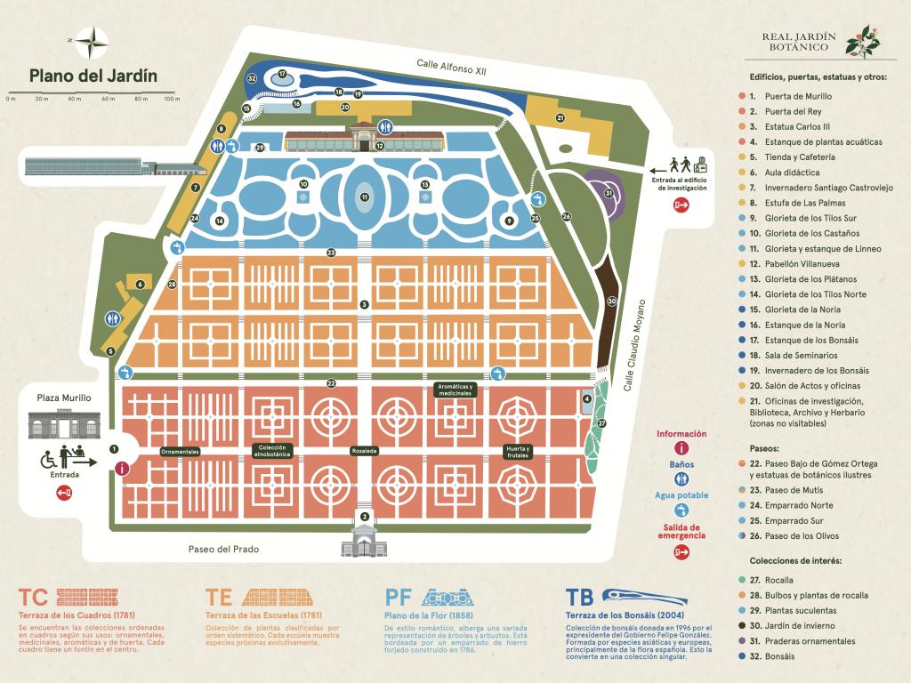 plano del RJB (CSIC) Madrid