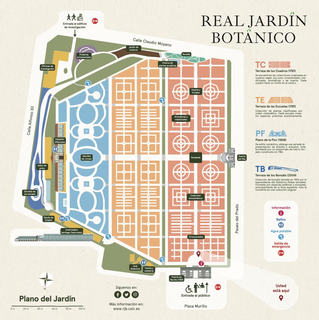 Panel de entrada al jardín con el plano del RJB de Madrid CSIC